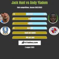 Jack Hunt vs Andy Yiadom h2h player stats