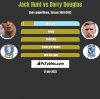 Jack Hunt vs Barry Douglas h2h player stats