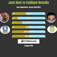 Jack Hunt vs Emiliano Buendia h2h player stats