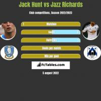 Jack Hunt vs Jazz Richards h2h player stats