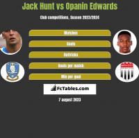 Jack Hunt vs Opanin Edwards h2h player stats