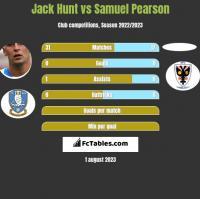 Jack Hunt vs Samuel Pearson h2h player stats