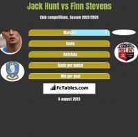 Jack Hunt vs Finn Stevens h2h player stats
