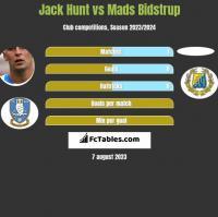 Jack Hunt vs Mads Bidstrup h2h player stats