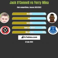 Jack O'Connell vs Yerry Mina h2h player stats