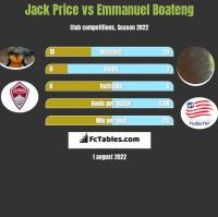 Jack Price vs Emmanuel Boateng h2h player stats