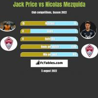 Jack Price vs Nicolas Mezquida h2h player stats