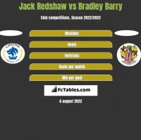 Jack Redshaw vs Bradley Barry h2h player stats