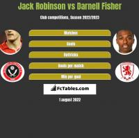 Jack Robinson vs Darnell Fisher h2h player stats