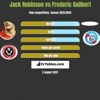 Jack Robinson vs Frederic Guilbert h2h player stats