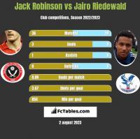 Jack Robinson vs Jairo Riedewald h2h player stats