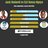 Jack Rodwell vs Ezri Konsa Ngoyo h2h player stats
