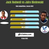 Jack Rodwell vs Jairo Riedewald h2h player stats