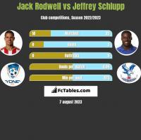 Jack Rodwell vs Jeffrey Schlupp h2h player stats