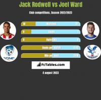Jack Rodwell vs Joel Ward h2h player stats