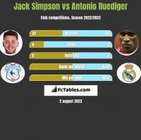 Jack Simpson vs Antonio Ruediger h2h player stats
