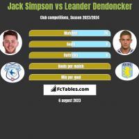 Jack Simpson vs Leander Dendoncker h2h player stats