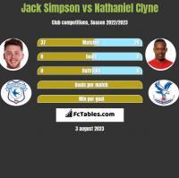 Jack Simpson vs Nathaniel Clyne h2h player stats