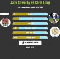Jack Sowerby vs Chris Long h2h player stats