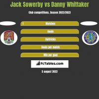 Jack Sowerby vs Danny Whittaker h2h player stats