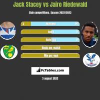 Jack Stacey vs Jairo Riedewald h2h player stats