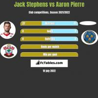Jack Stephens vs Aaron Pierre h2h player stats