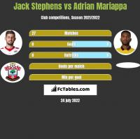 Jack Stephens vs Adrian Mariappa h2h player stats