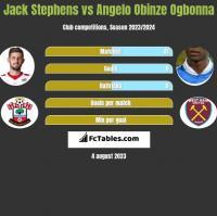 Jack Stephens vs Angelo Obinze Ogbonna h2h player stats