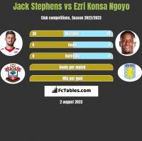 Jack Stephens vs Ezri Konsa Ngoyo h2h player stats