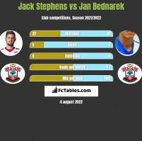 Jack Stephens vs Jan Bednarek h2h player stats