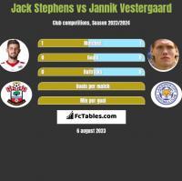 Jack Stephens vs Jannik Vestergaard h2h player stats