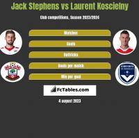 Jack Stephens vs Laurent Koscielny h2h player stats