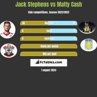 Jack Stephens vs Matty Cash h2h player stats