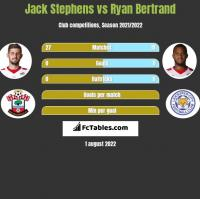Jack Stephens vs Ryan Bertrand h2h player stats
