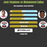 Jack Stephens vs Mohammed Salisu h2h player stats