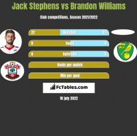 Jack Stephens vs Brandon Williams h2h player stats