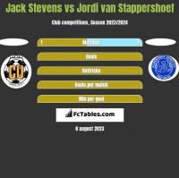 Jack Stevens vs Jordi van Stappershoef h2h player stats