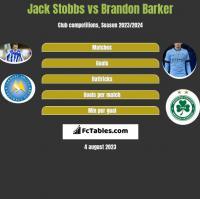Jack Stobbs vs Brandon Barker h2h player stats