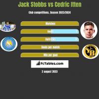 Jack Stobbs vs Cedric Itten h2h player stats