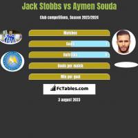 Jack Stobbs vs Aymen Souda h2h player stats