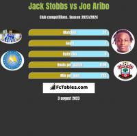 Jack Stobbs vs Joe Aribo h2h player stats