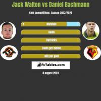 Jack Walton vs Daniel Bachmann h2h player stats