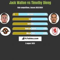 Jack Walton vs Timothy Dieng h2h player stats