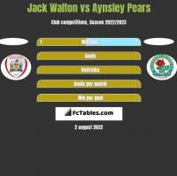 Jack Walton vs Aynsley Pears h2h player stats