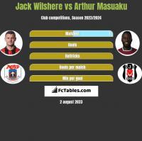 Jack Wilshere vs Arthur Masuaku h2h player stats