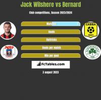 Jack Wilshere vs Bernard h2h player stats