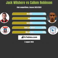 Jack Wilshere vs Callum Robinson h2h player stats