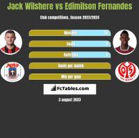 Jack Wilshere vs Edimilson Fernandes h2h player stats