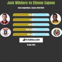 Jack Wilshere vs Etienne Capoue h2h player stats