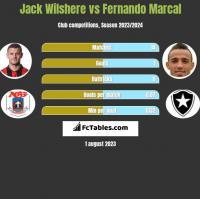Jack Wilshere vs Fernando Marcal h2h player stats